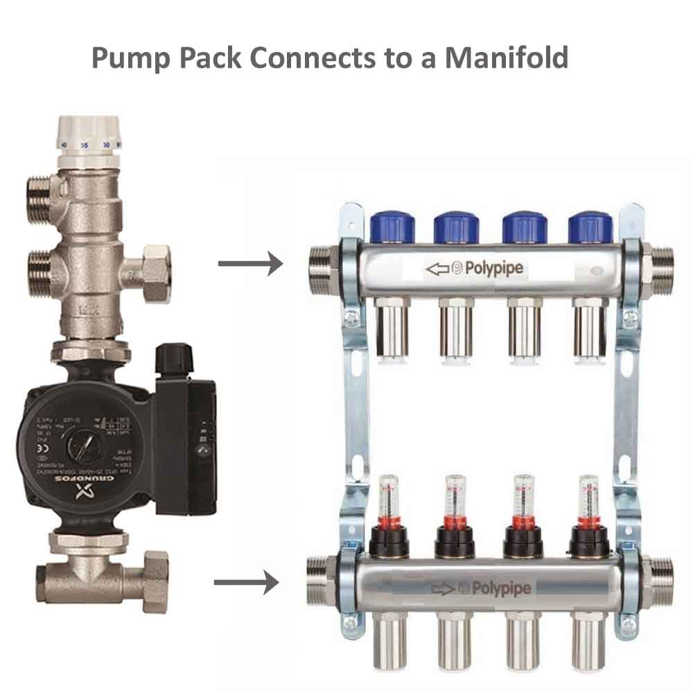 Polypipe Pump Pack connecting to a manifold