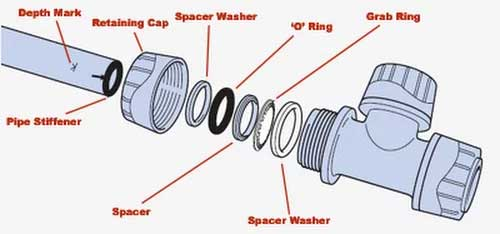 Polyplumb Fitting Parts